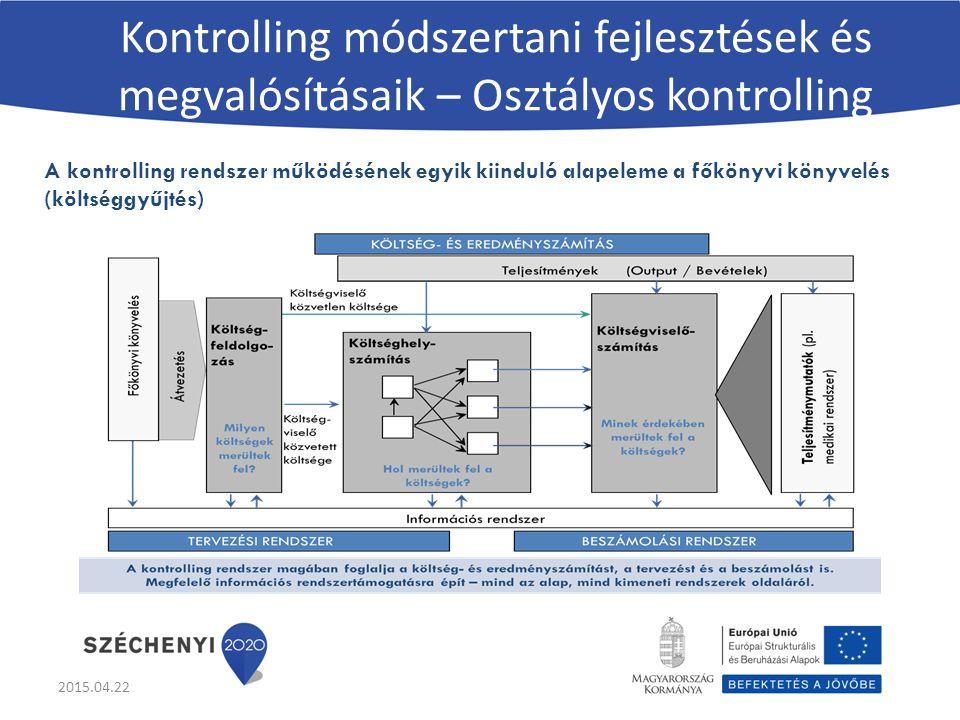 Kontrolling módszertani fejlesztések és megvalósításaik – Osztályos kontrolling A kontrolling rendszer működésének egyik kiinduló alapeleme a főkönyvi könyvelés (költséggyűjtés) 2015.04.22
