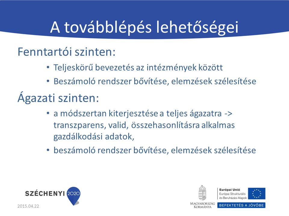 A továbblépés lehetőségei Fenntartói szinten: Teljeskörű bevezetés az intézmények között Beszámoló rendszer bővítése, elemzések szélesítése Ágazati szinten: a módszertan kiterjesztése a teljes ágazatra -> transzparens, valid, összehasonlításra alkalmas gazdálkodási adatok, beszámoló rendszer bővítése, elemzések szélesítése 2015.04.22