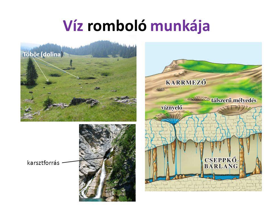 Víz romboló munkája Töbör (dolina) karsztforrás