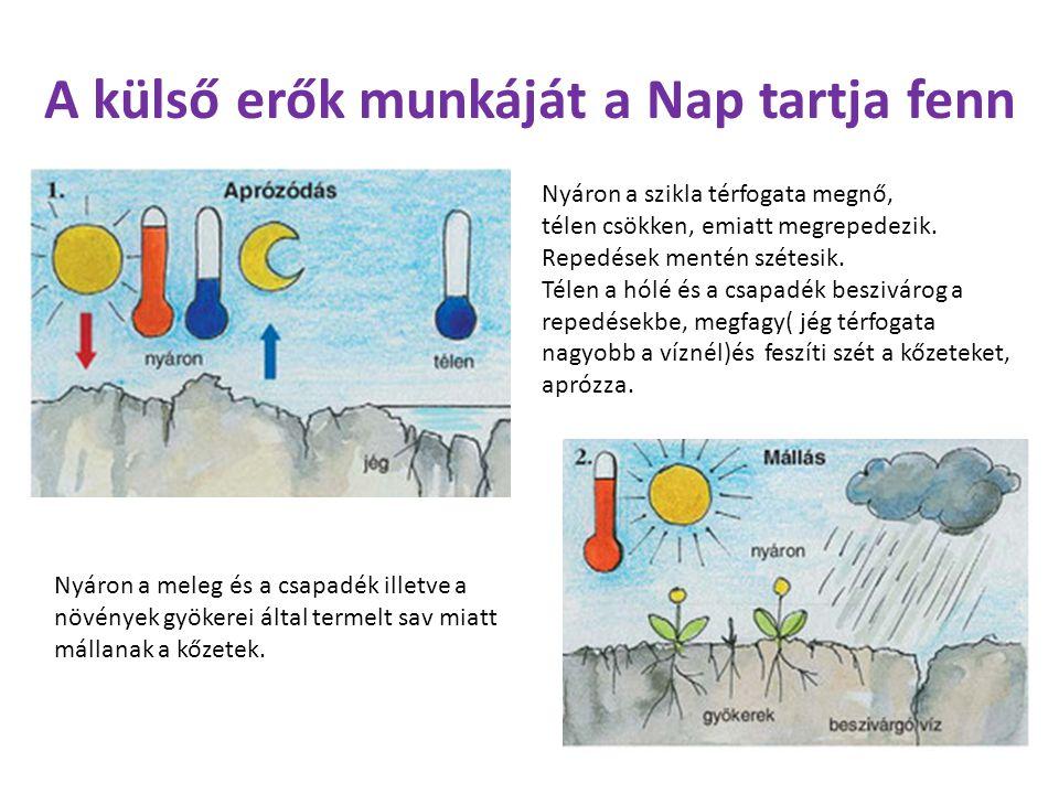 A külső erők munkáját a Nap tartja fenn Nyáron a szikla térfogata megnő, télen csökken, emiatt megrepedezik. Repedések mentén szétesik. Télen a hólé é