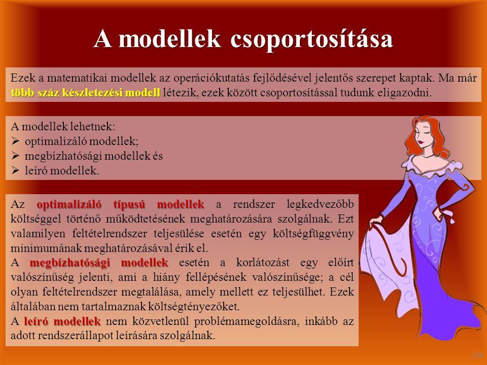 A modellek csoportosítása több száz készletezési modell Ezek a matematikai modellek az operációkutatás fejlődésével jelentős szerepet kaptak. Ma már t