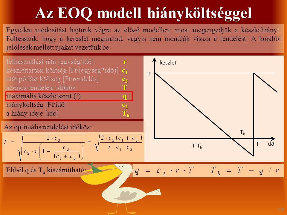 Az EOQ modell hiányköltséggel Egyetlen módosítást hajtunk végre az előző modellen: most megengedjük a készlethiányt. Föltesszük, hogy a kereslet megma