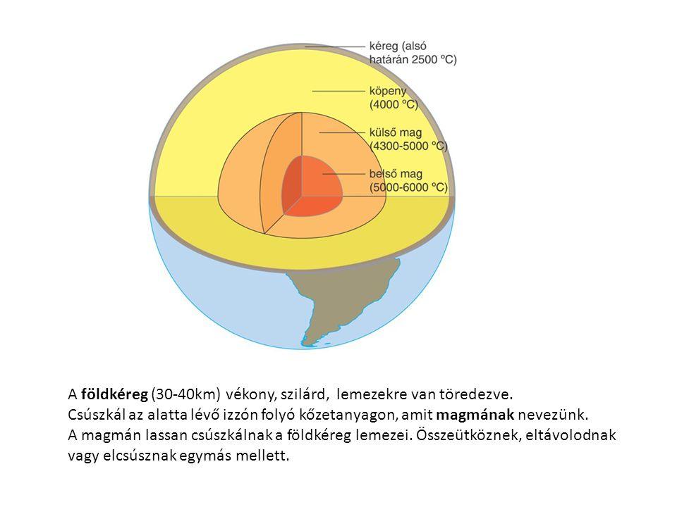 A földkéreg (30-40km) vékony, szilárd, lemezekre van töredezve. Csúszkál az alatta lévő izzón folyó kőzetanyagon, amit magmának nevezünk. A magmán las