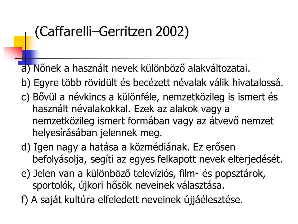 (Caffarelli–Gerritzen 2002) a) Nőnek a használt nevek különböző alakváltozatai. b) Egyre több rövidült és becézett névalak válik hivatalossá. c) Bővül