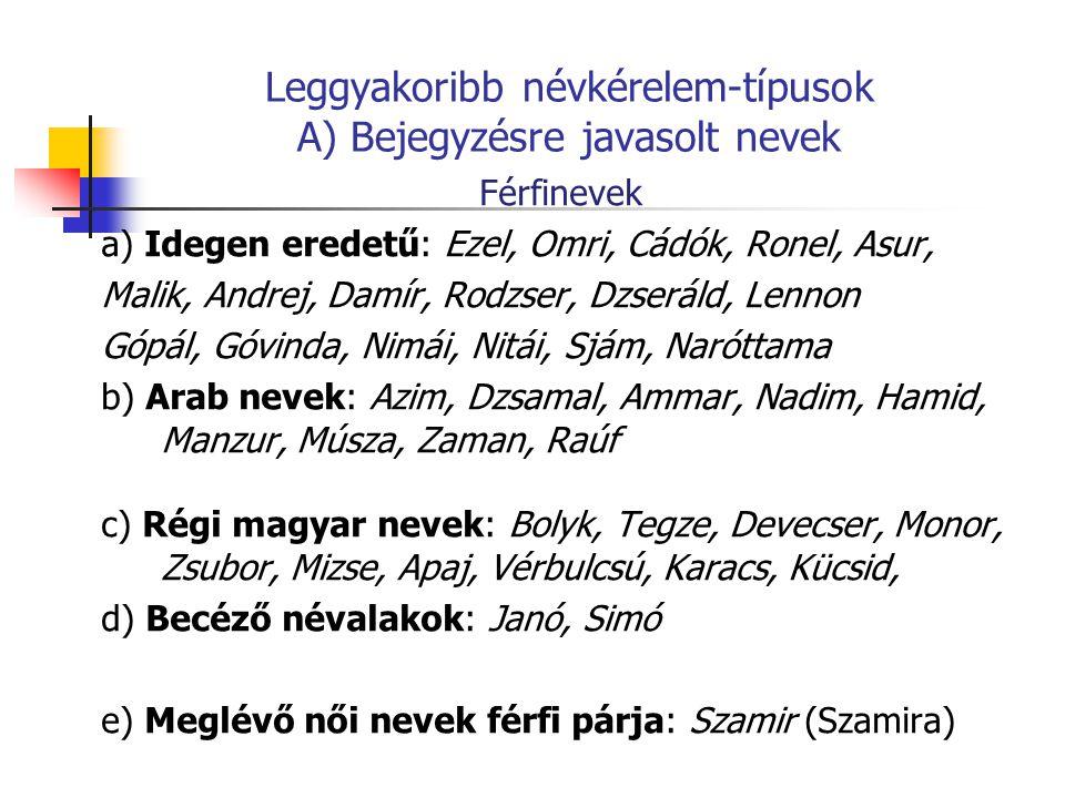 Leggyakoribb névkérelem-típusok A) Bejegyzésre javasolt nevek Férfinevek a) Idegen eredetű: Ezel, Omri, Cádók, Ronel, Asur, Malik, Andrej, Damír, Rodzser, Dzseráld, Lennon Gópál, Góvinda, Nimái, Nitái, Sjám, Naróttama b) Arab nevek: Azim, Dzsamal, Ammar, Nadim, Hamid, Manzur, Músza, Zaman, Raúf c) Régi magyar nevek: Bolyk, Tegze, Devecser, Monor, Zsubor, Mizse, Apaj, Vérbulcsú, Karacs, Kücsid, d) Becéző névalakok: Janó, Simó e) Meglévő női nevek férfi párja: Szamir (Szamira)