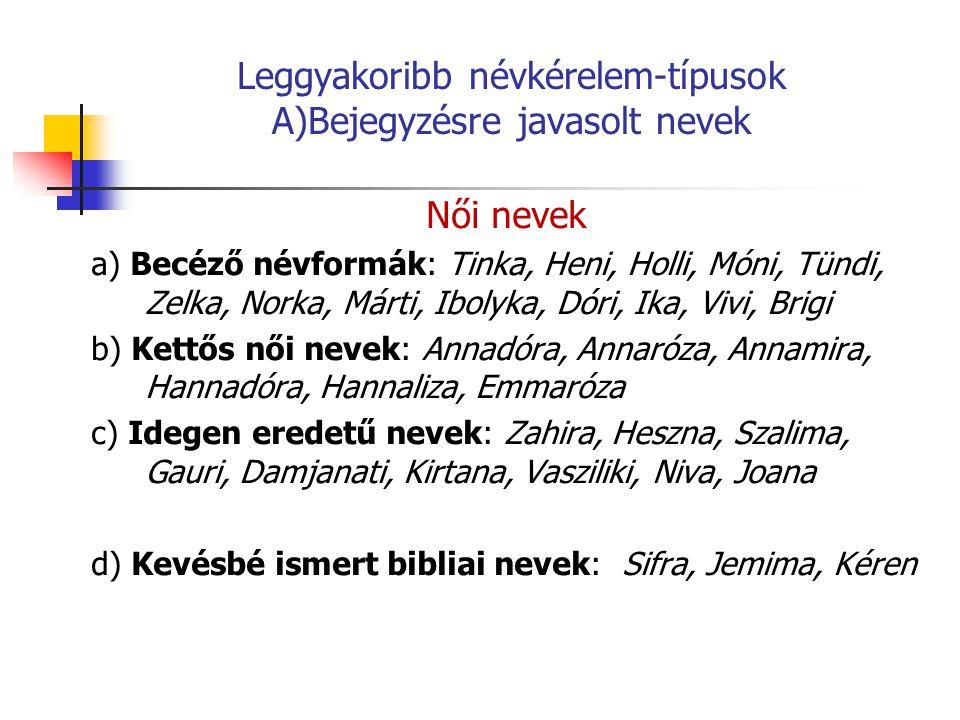 Leggyakoribb névkérelem-típusok A)Bejegyzésre javasolt nevek Női nevek a) Becéző névformák: Tinka, Heni, Holli, Móni, Tündi, Zelka, Norka, Márti, Ibolyka, Dóri, Ika, Vivi, Brigi b) Kettős női nevek: Annadóra, Annaróza, Annamira, Hannadóra, Hannaliza, Emmaróza c) Idegen eredetű nevek: Zahira, Heszna, Szalima, Gauri, Damjanati, Kirtana, Vasziliki, Niva, Joana d) Kevésbé ismert bibliai nevek: Sifra, Jemima, Kéren