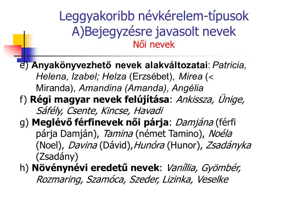 Leggyakoribb névkérelem-típusok A)Bejegyzésre javasolt nevek Női nevek e) Anyakönyvezhető nevek alakváltozatai: Patricia, Helena, Izabel; Helza (Erzsé