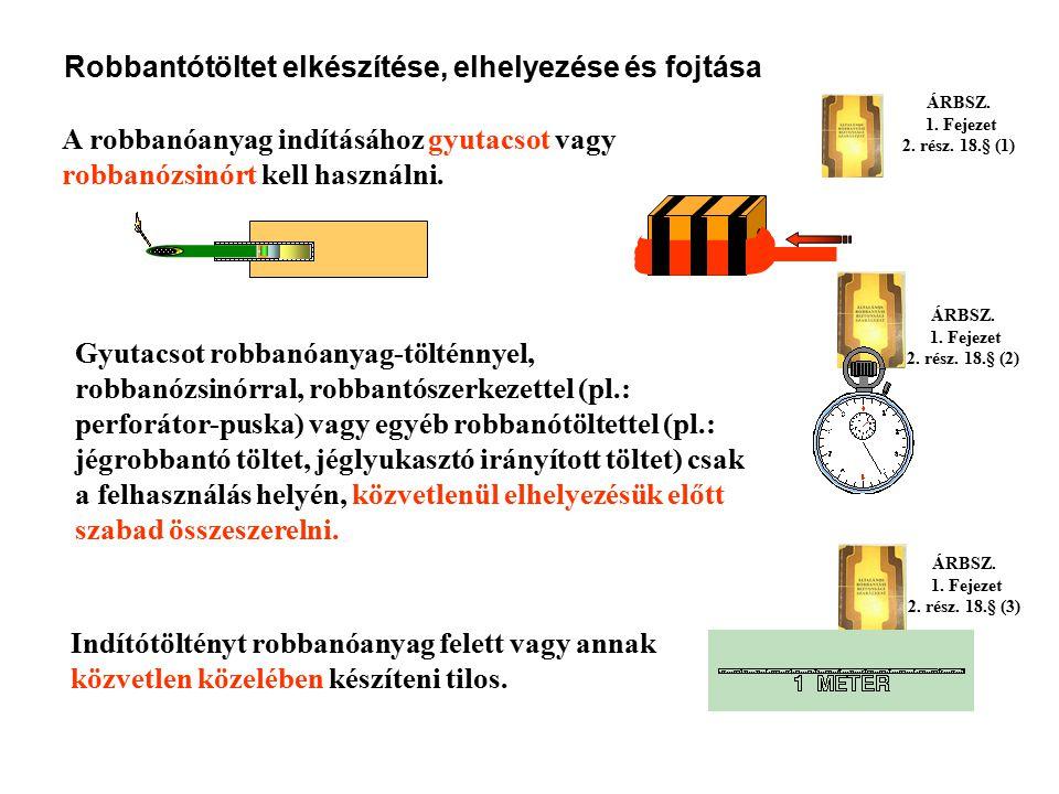 ÁRBSZ. 1. Fejezet 2. rész. 17.§ (5) Robbantóanyag minőségének munkahelyi ellenőrzése A gyutacs nem megfelelő, ha : a hüvelyén horpadás, kihasasodás (d