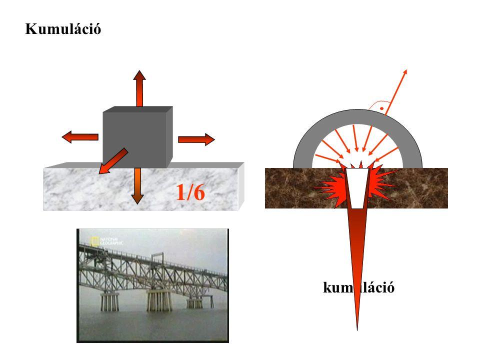  A robbanóanyag tulajdonságaitól  A töltés sűrűségétől  A töltési tér alakjától és nagyságától  A közeg, a robbantott szilárd anyag tulajdonságait