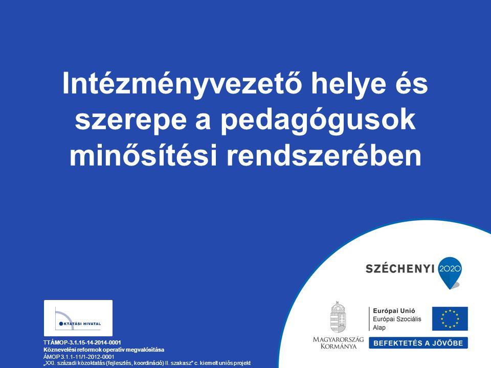 Intézményvezető helye és szerepe a pedagógusok minősítési rendszerében TTÁMOP-3.1.15-14-2014-0001 Köznevelési reformok operatív megvalósítása ÁMOP 3.1