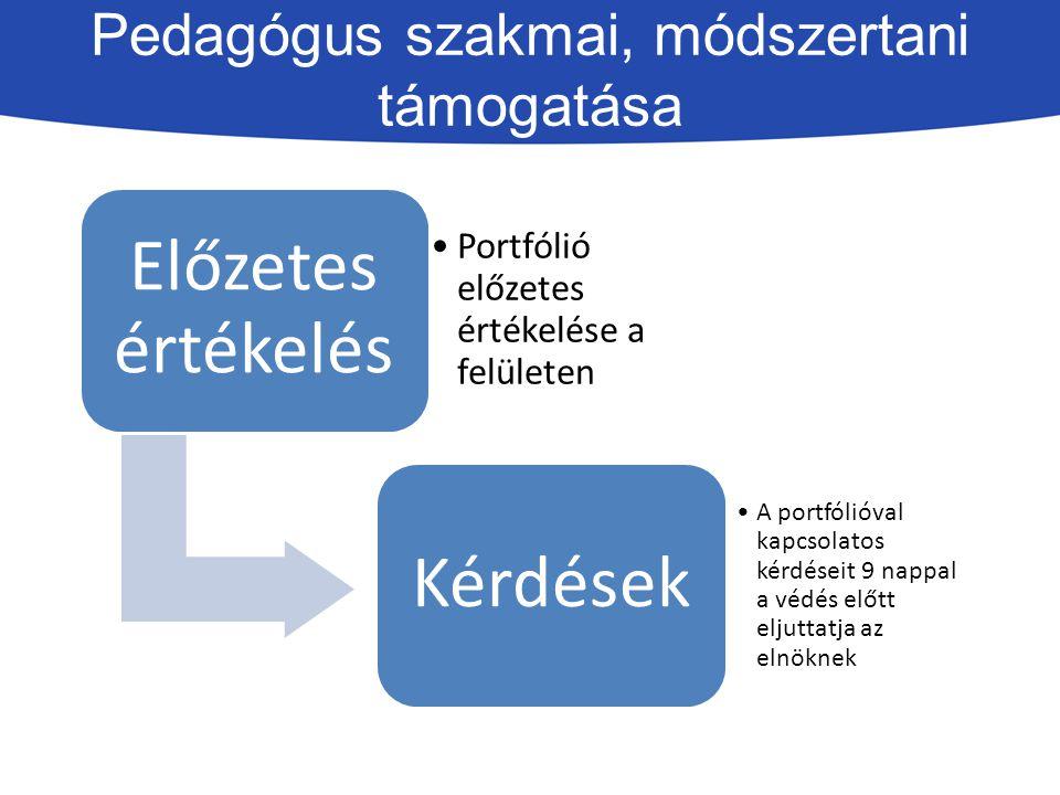 Pedagógus szakmai, módszertani támogatása Előzetes értékelés Portfólió előzetes értékelése a felületen Kérdések A portfólióval kapcsolatos kérdéseit 9