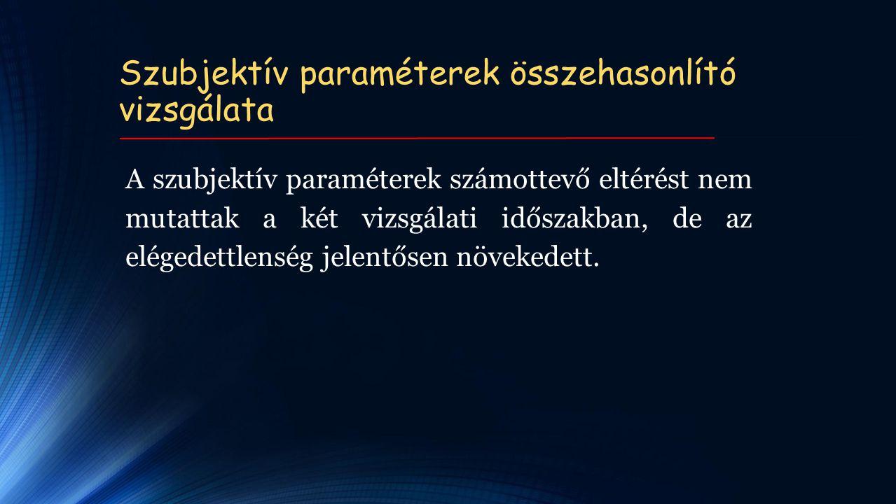 Szubjektív paraméterek összehasonlító vizsgálata A szubjektív paraméterek számottevő eltérést nem mutattak a két vizsgálati időszakban, de az elégedet
