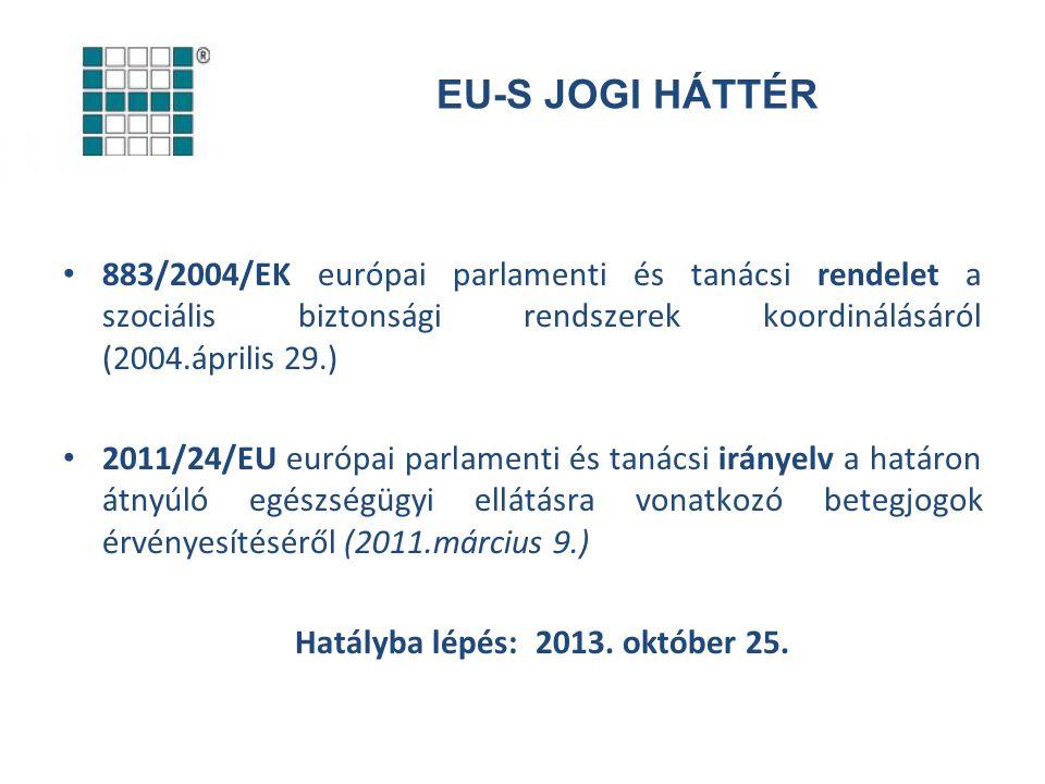EU-S JOGI HÁTTÉR 883/2004/EK európai parlamenti és tanácsi rendelet a szociális biztonsági rendszerek koordinálásáról (2004.április 29.) 2011/24/EU eu