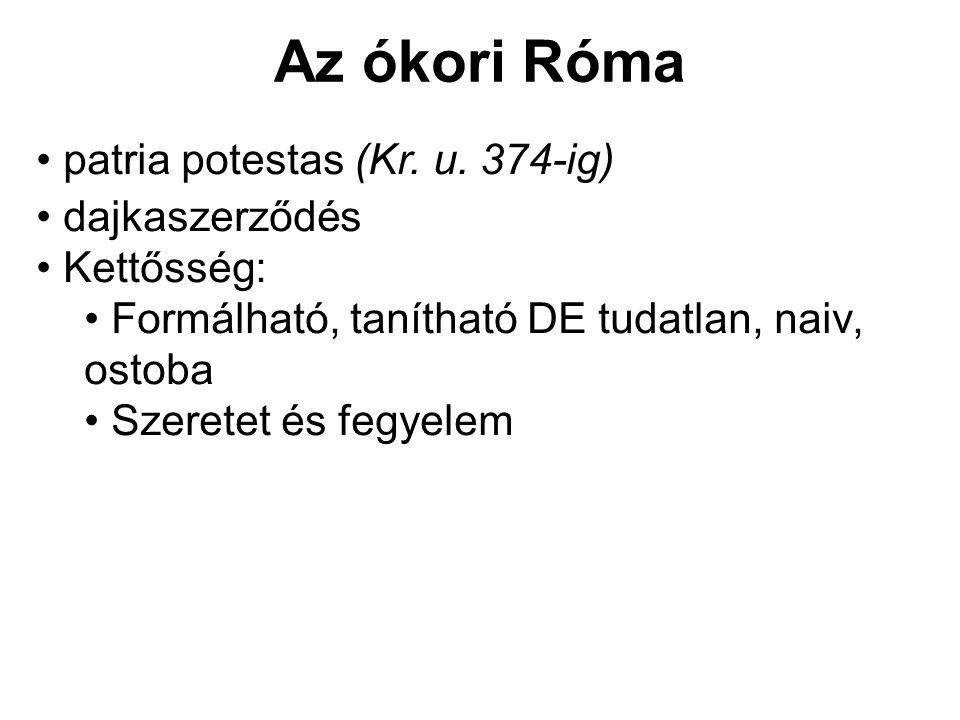Az ókori Róma patria potestas (Kr.u.
