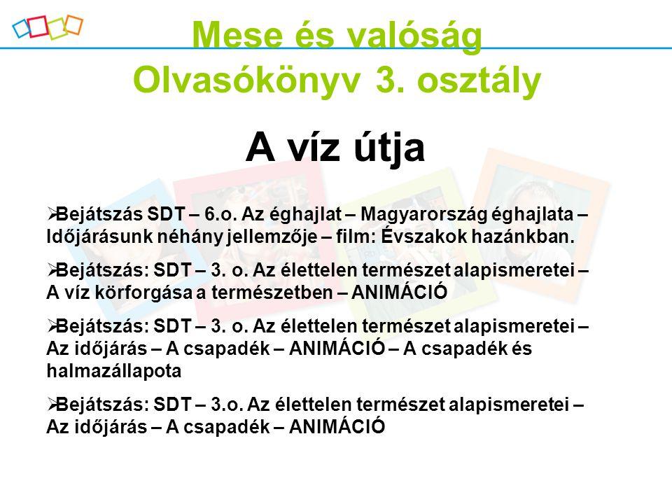 Mese és valóság Olvasókönyv 3. osztály A víz útja  Bejátszás SDT – 6.o. Az éghajlat – Magyarország éghajlata – Időjárásunk néhány jellemzője – film: