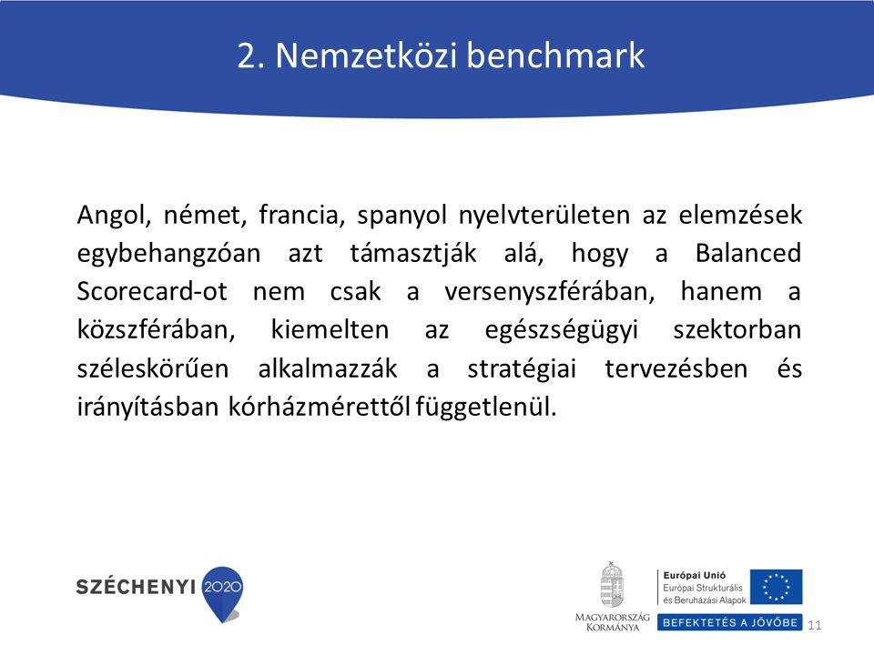 2. Nemzetközi benchmark Angol, német, francia, spanyol nyelvterületen az elemzések egybehangzóan azt támasztják alá, hogy a Balanced Scorecard-ot nem