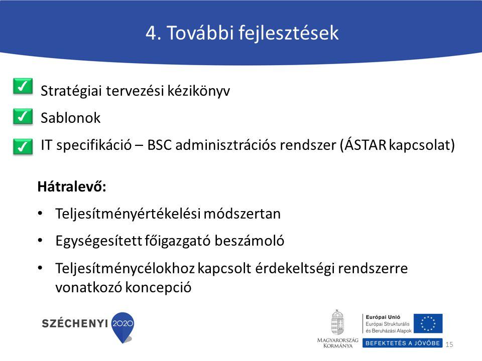 4. További fejlesztések Stratégiai tervezési kézikönyv Sablonok IT specifikáció – BSC adminisztrációs rendszer (ÁSTAR kapcsolat) Hátralevő: Teljesítmé