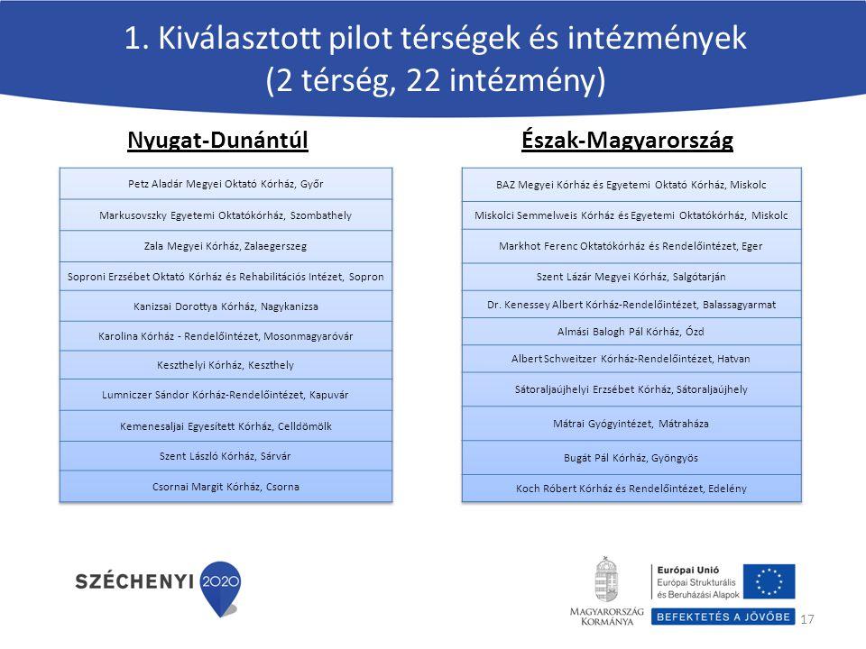 1. Kiválasztott pilot térségek és intézmények (2 térség, 22 intézmény) Észak-Magyarország 17 Nyugat-Dunántúl