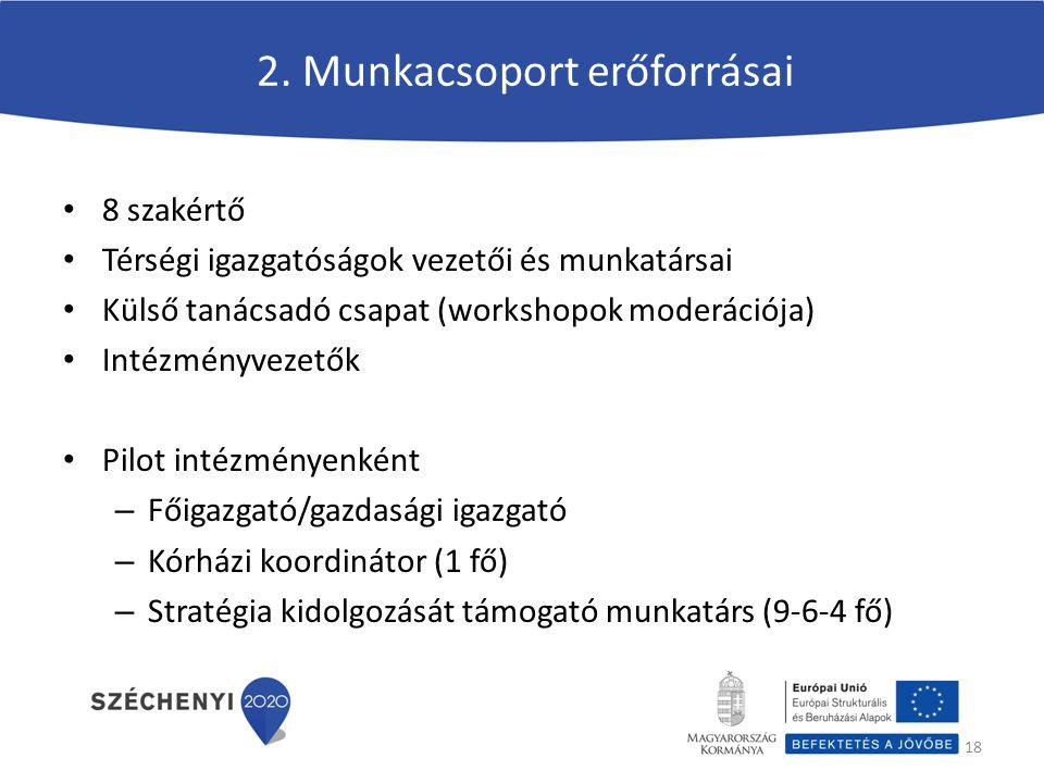 2. Munkacsoport erőforrásai 18 8 szakértő Térségi igazgatóságok vezetői és munkatársai Külső tanácsadó csapat (workshopok moderációja) Intézményvezető