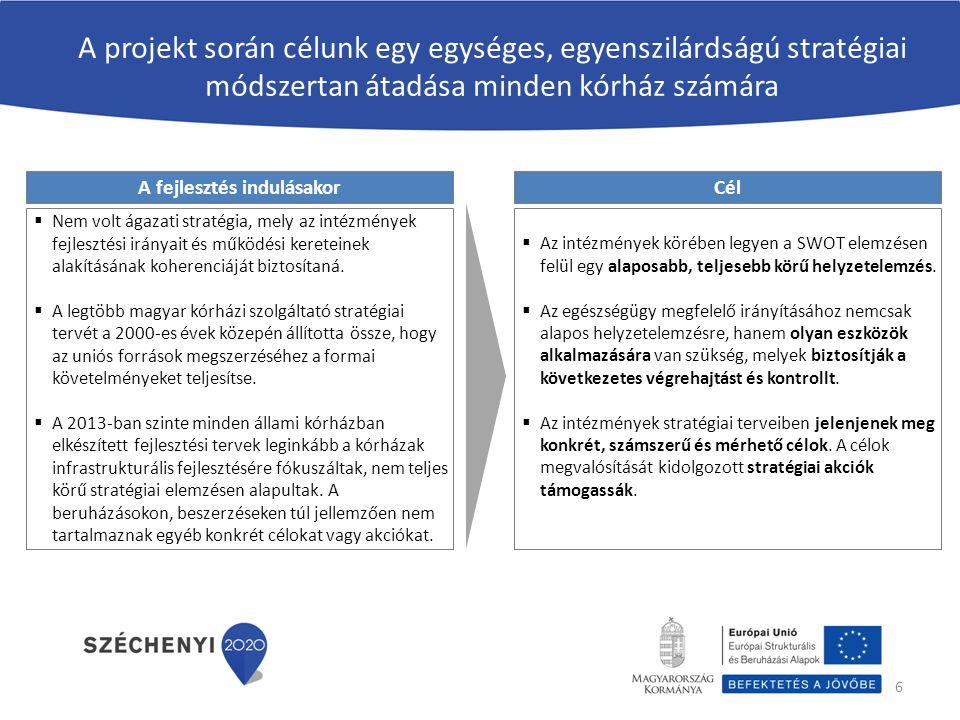 A projekt során célunk egy egységes, egyenszilárdságú stratégiai módszertan átadása minden kórház számára 6 A fejlesztés indulásakor  Nem volt ágazat