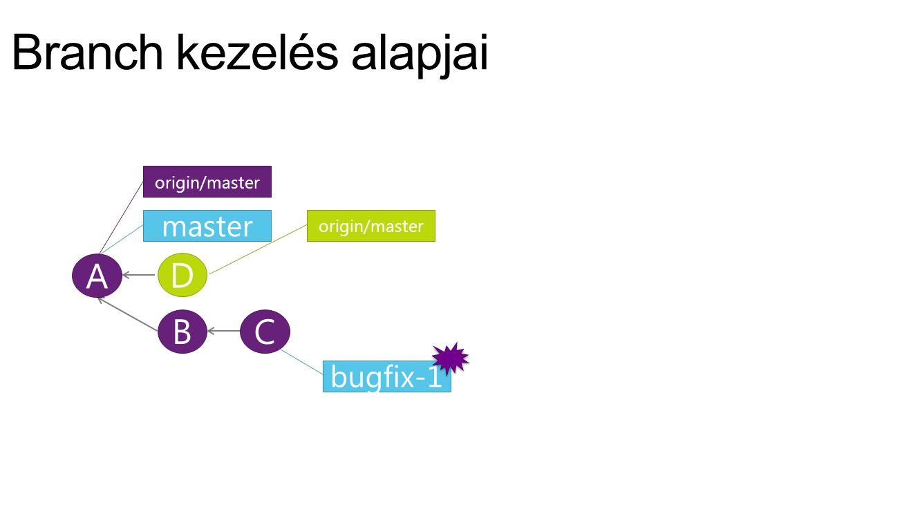 D origin/master A master origin/master BC bugfix-1