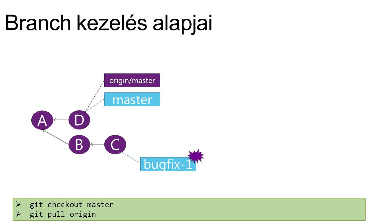 D A master origin/master BC bugfix-1  git checkout master  git pull origin