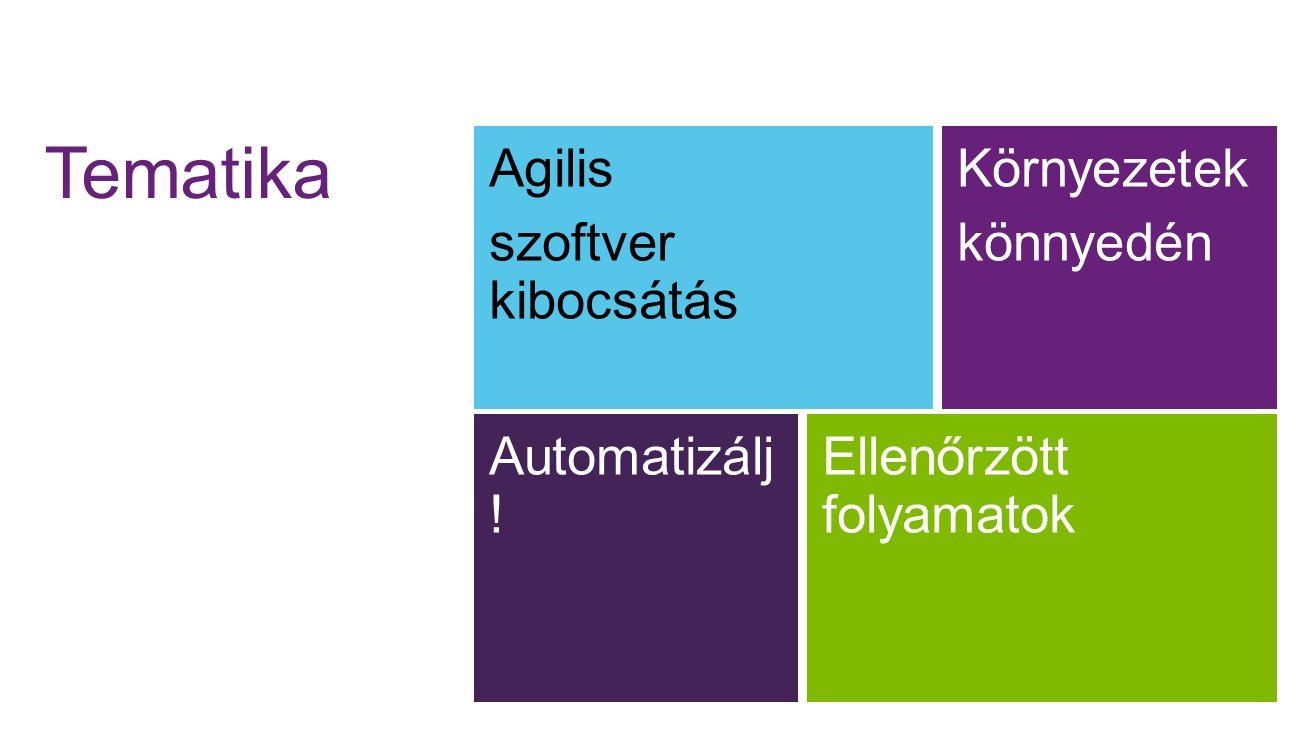 Tematika Agilis szoftver kibocsátás Környezetek könnyedén Automatizálj ! Ellenőrzött folyamatok