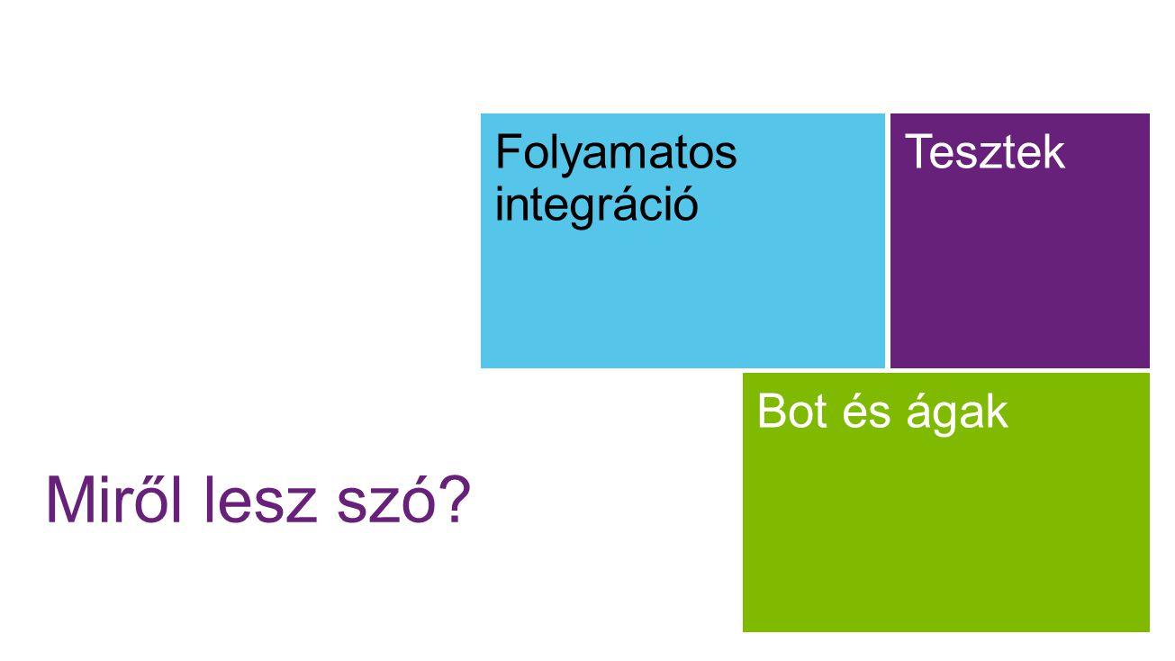 Miről lesz szó? Folyamatos integráció Tesztek Bot és ágak