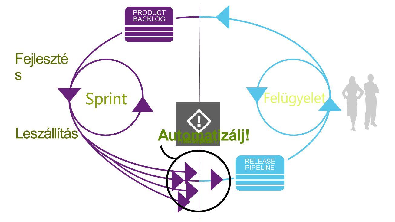 Felügyelet Define Deliver Operate Sprint Fejleszté s Leszállítás Komplex Hiba érzékeny Kaotikus Automatizálj!