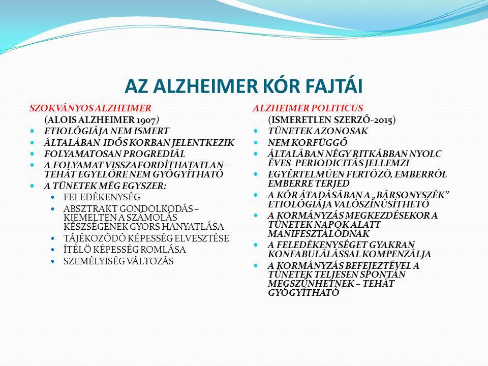 AZ ALZHEIMER KÓR FAJTÁI SZOKVÁNYOS ALZHEIMER (ALOIS ALZHEIMER 1907) ETIOLÓGIÁJA NEM ISMERT ÁLTALÁBAN IDŐS KORBAN JELENTKEZIK FOLYAMATOSAN PROGREDIÁL A