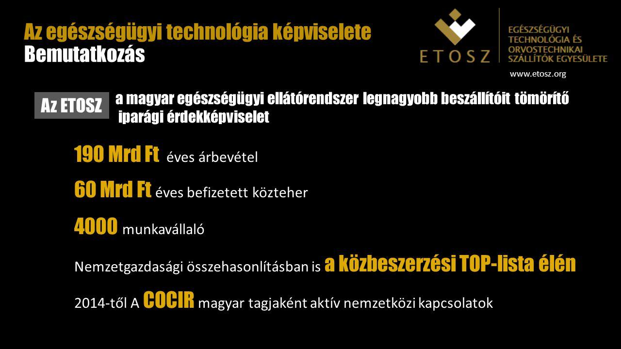 Az egészségügyi technológia képviselete Bemutatkozás www.etosz.org a magyar egészségügyi ellátórendszer legnagyobb beszállítóit tömörítő iparági érdekképviselet 190 Mrd Ft éves árbevétel 60 Mrd Ft éves befizetett közteher 4000 munkavállaló Nemzetgazdasági összehasonlításban is a közbeszerzési TOP-lista élén 2014-től A COCIR magyar tagjaként aktív nemzetközi kapcsolatok Az ETOSZ