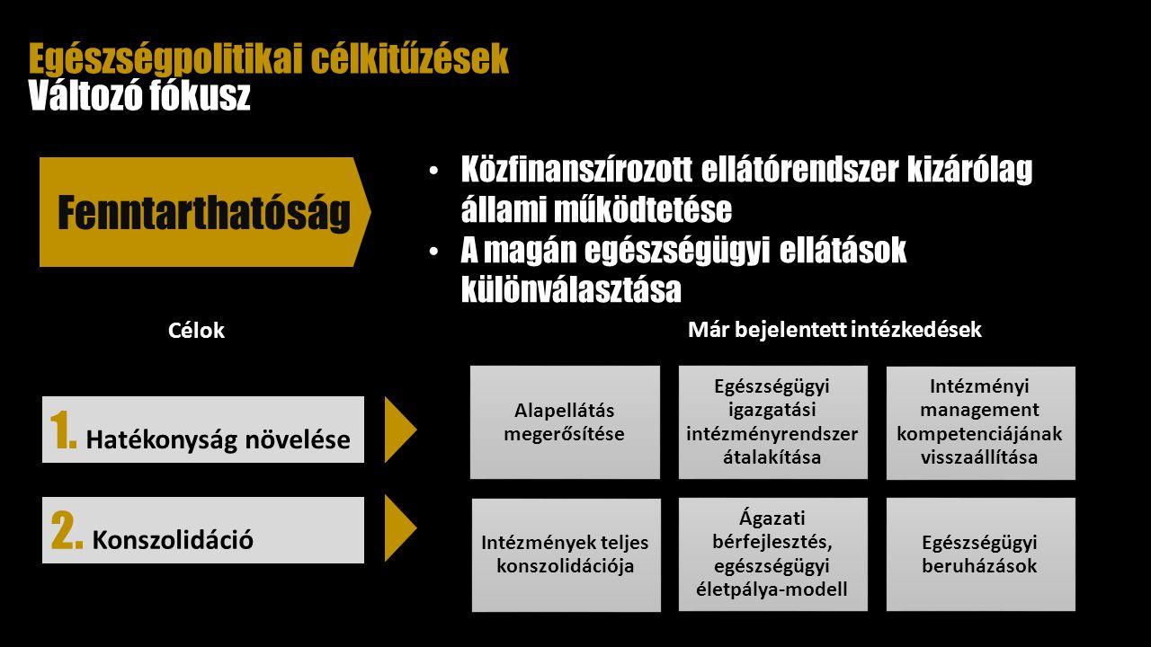 Első eredmények Folyamatban lévő szakpolitikai intézkedések Első eredmények és értékelésük 4.