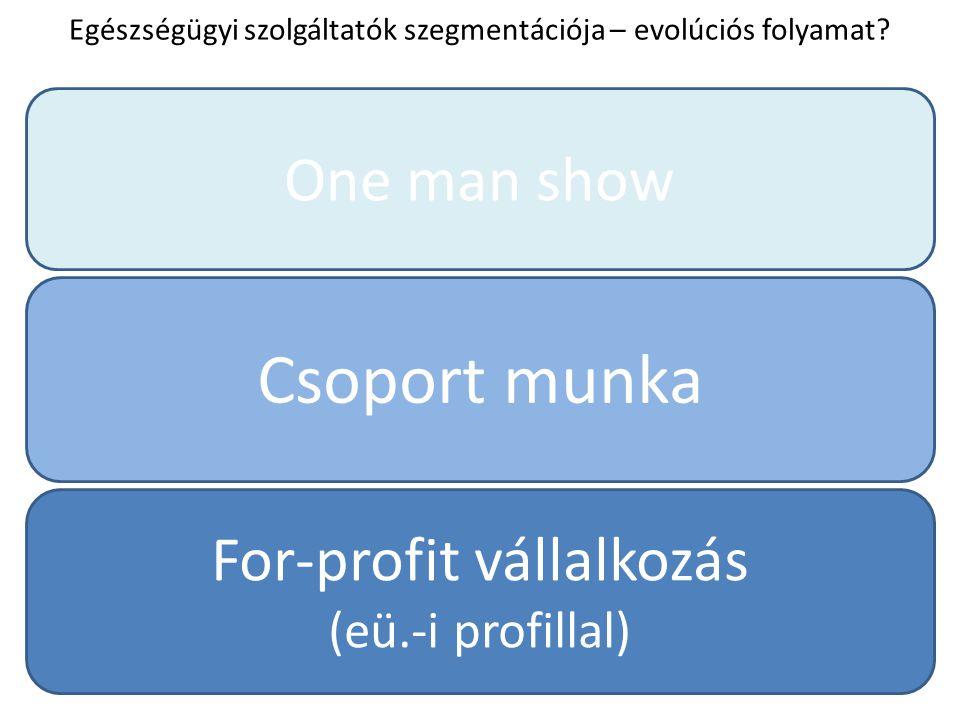 For-profit vállalkozás (eü.-i profillal) Csoport munka One man show Egészségügyi szolgáltatók szegmentációja – evolúciós folyamat