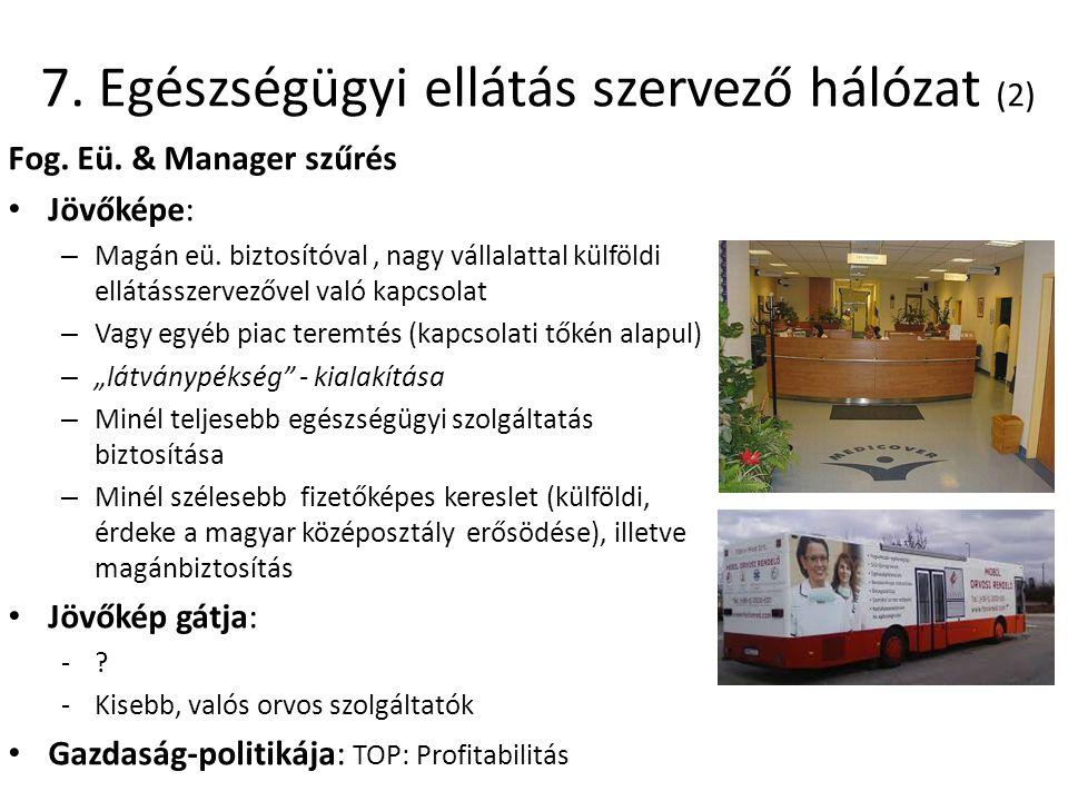 Fog. Eü. & Manager szűrés Jövőképe: – Magán eü.