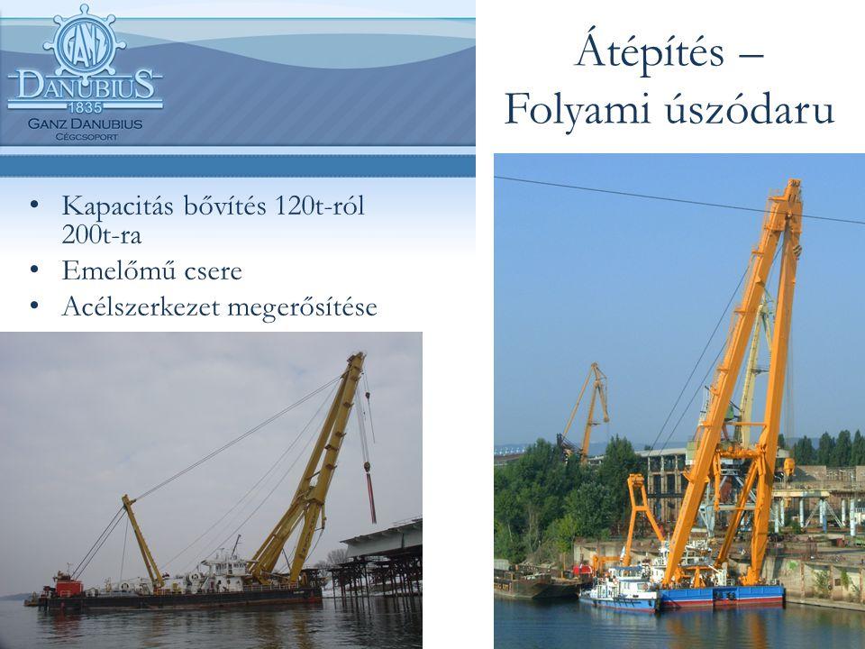 Átépítés – Folyami úszódaru Kapacitás bővítés 120t-ról 200t-ra Emelőmű csere Acélszerkezet megerősítése