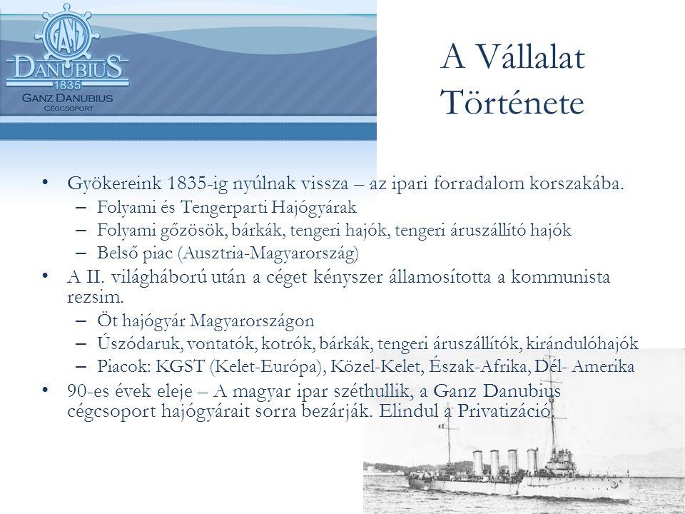 A Vállalat Története Gyökereink 1835-ig nyúlnak vissza – az ipari forradalom korszakába. – Folyami és Tengerparti Hajógyárak – Folyami gőzösök, bárkák