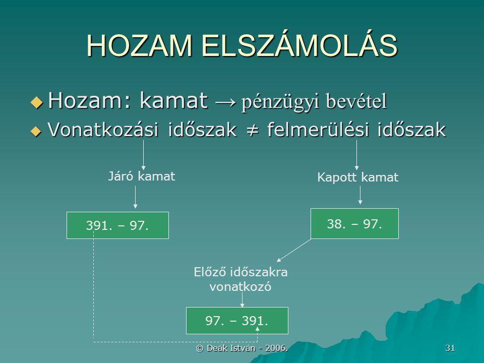 © Deák István - 2006. 31 HOZAM ELSZÁMOLÁS  Hozam: kamat → pénzügyi bevétel  Vonatkozási időszak ≠ felmerülési időszak Járó kamat Kapott kamat Előző