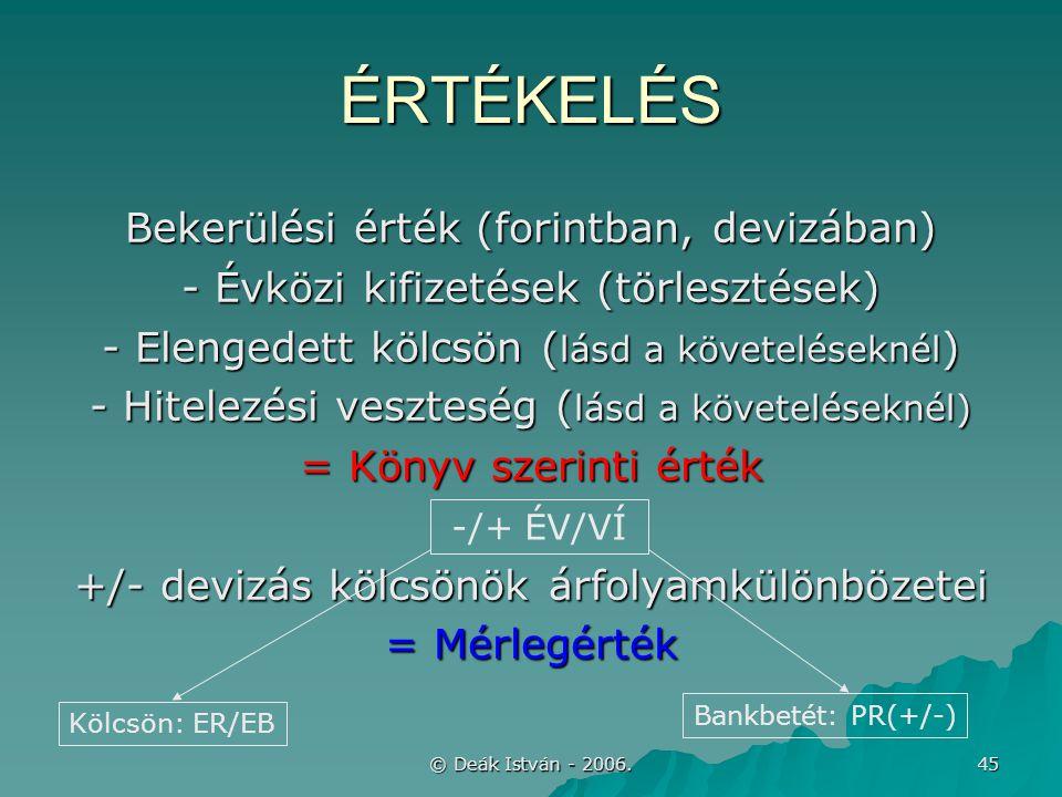 © Deák István - 2006. 45 ÉRTÉKELÉS Bekerülési érték (forintban, devizában) - Évközi kifizetések (törlesztések) - Elengedett kölcsön ( lásd a követelés