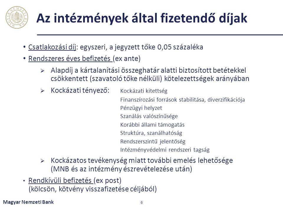 Az intézmények által fizetendő díjak Csatlakozási díj: egyszeri, a jegyzett tőke 0,05 százaléka Rendszeres éves befizetés (ex ante)  Alapdíj a kártal