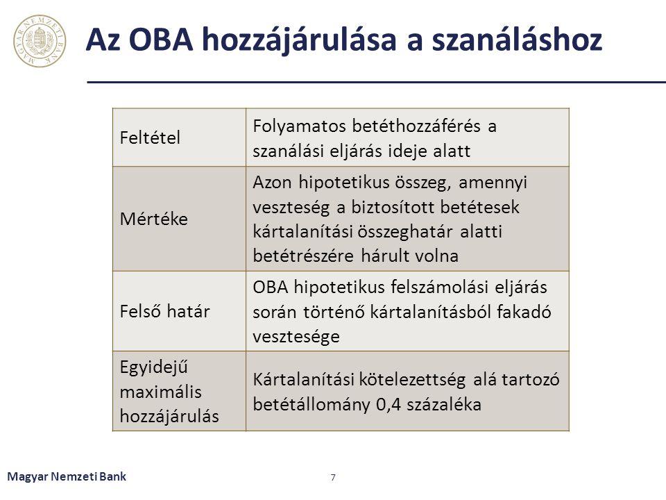 Az OBA hozzájárulása a szanáláshoz Magyar Nemzeti Bank 7 Feltétel Folyamatos betéthozzáférés a szanálási eljárás ideje alatt Mértéke Azon hipotetikus