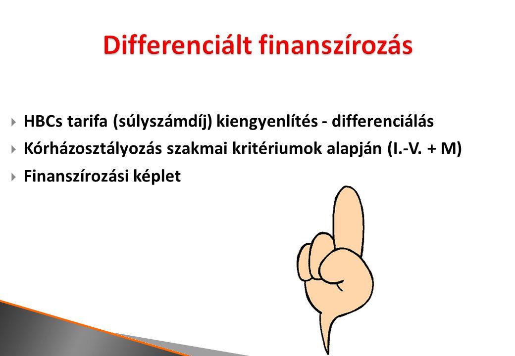  HBCs tarifa (súlyszámdíj) kiengyenlítés - differenciálás  Kórházosztályozás szakmai kritériumok alapján (I.-V. + M)  Finanszírozási képlet