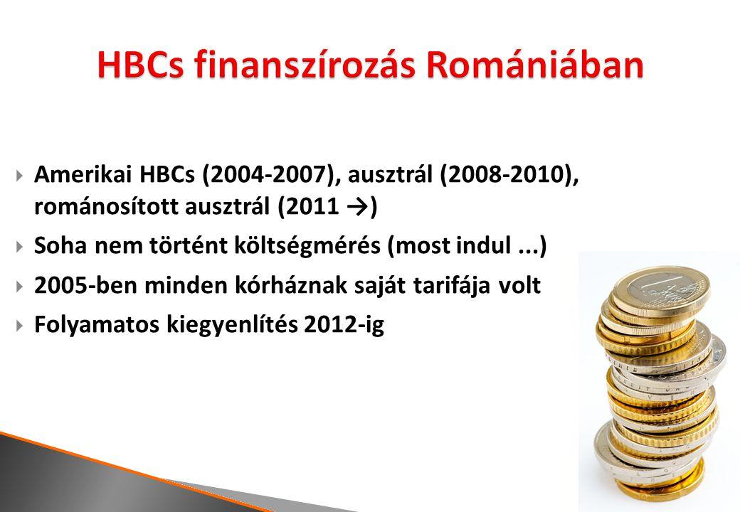  Amerikai HBCs (2004-2007), ausztrál (2008-2010), románosított ausztrál (2011 →)  Soha nem történt költségmérés (most indul...)  2005-ben minden kórháznak saját tarifája volt  Folyamatos kiegyenlítés 2012-ig