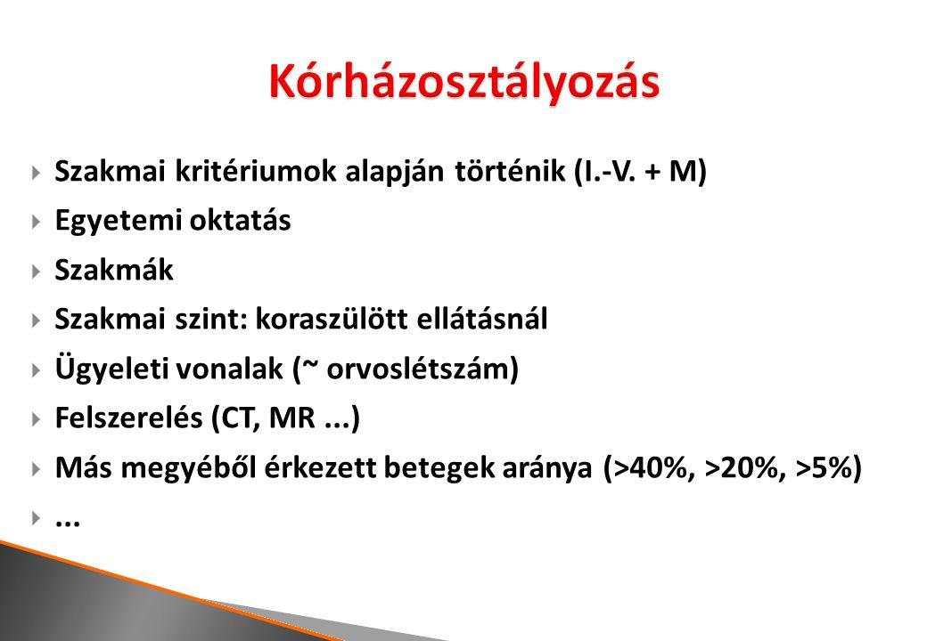  Szakmai kritériumok alapján történik (I.-V. + M)  Egyetemi oktatás  Szakmák  Szakmai szint: koraszülött ellátásnál  Ügyeleti vonalak (~ orvoslét