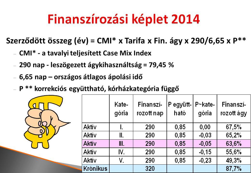 Szerződött összeg (év) = CMI* x Tarifa x Fin. ágy x 290/6,65 x P**  CMI* - a tavalyi teljesített Case Mix Index  290 nap - leszögezett ágykihasznált