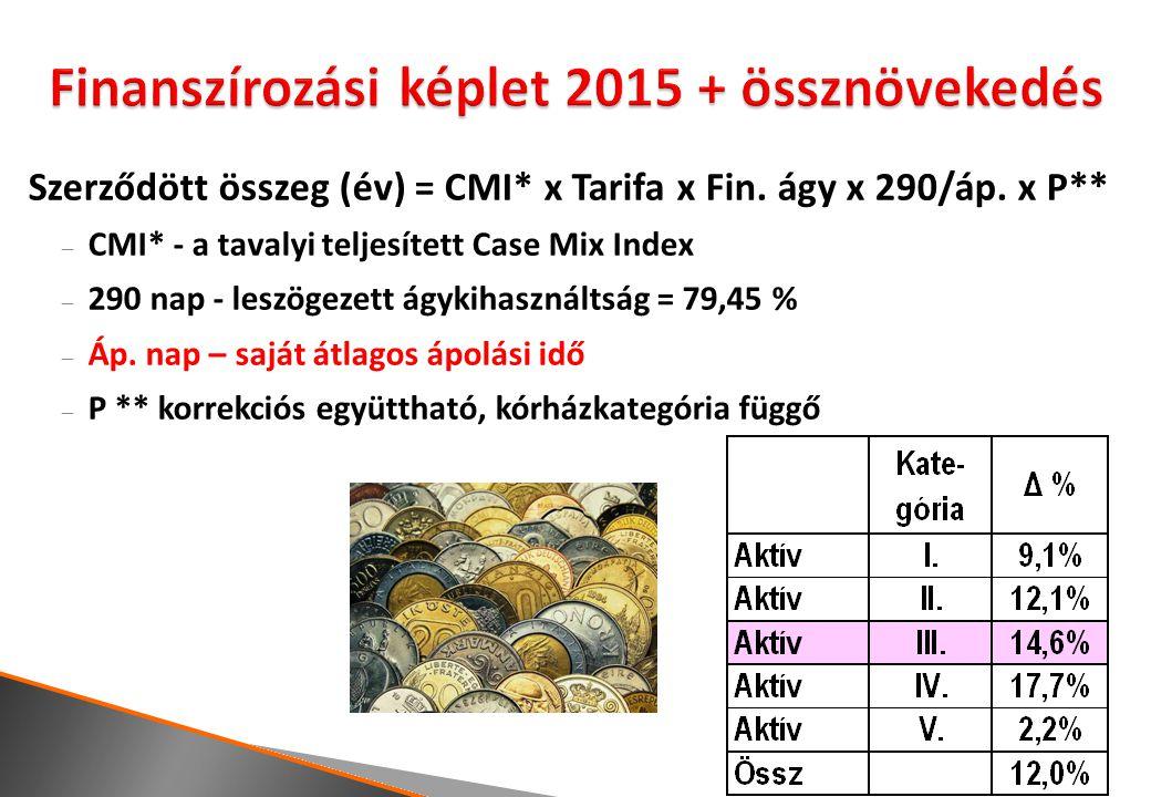 Szerződött összeg (év) = CMI* x Tarifa x Fin. ágy x 290/áp. x P**  CMI* - a tavalyi teljesített Case Mix Index  290 nap - leszögezett ágykihasználts