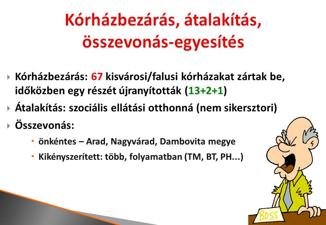  Kórházbezárás: 67 kisvárosi/falusi kórházakat zártak be, időközben egy részét újranyították (13+2+1)  Átalakítás: szociális ellátási otthonná (nem sikersztori)  Összevonás:  önkéntes – Arad, Nagyvárad, Dambovita megye  Kikényszerített: több, folyamatban (TM, BT, PH...)