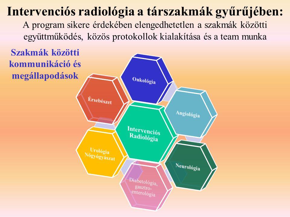 Intervenciós radiológia a társzakmák gyűrűjében: A program sikere érdekében elengedhetetlen a szakmák közötti együttműködés, közös protokollok kialakí