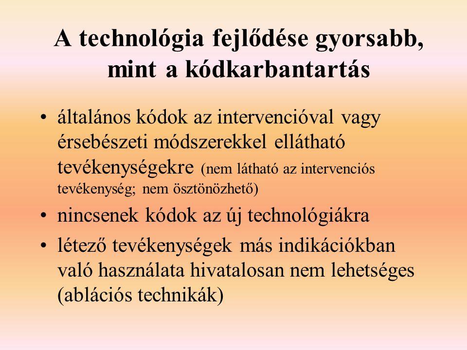 A technológia fejlődése gyorsabb, mint a kódkarbantartás általános kódok az intervencióval vagy érsebészeti módszerekkel ellátható tevékenységekre (ne