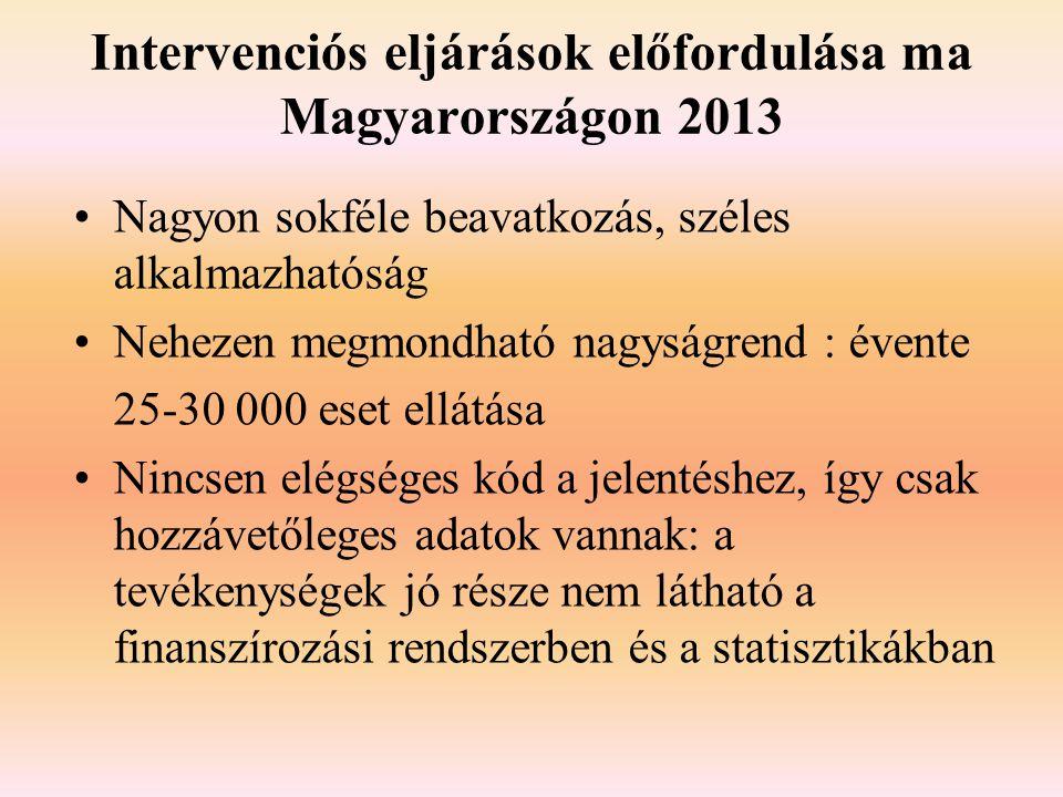 Intervenciós eljárások előfordulása ma Magyarországon 2013 Nagyon sokféle beavatkozás, széles alkalmazhatóság Nehezen megmondható nagyságrend : évente