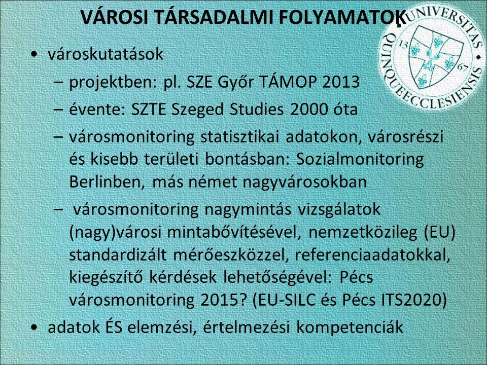 VÁROSI TÁRSADALMI FOLYAMATOK városkutatások –projektben: pl. SZE Győr TÁMOP 2013 –évente: SZTE Szeged Studies 2000 óta –városmonitoring statisztikai a